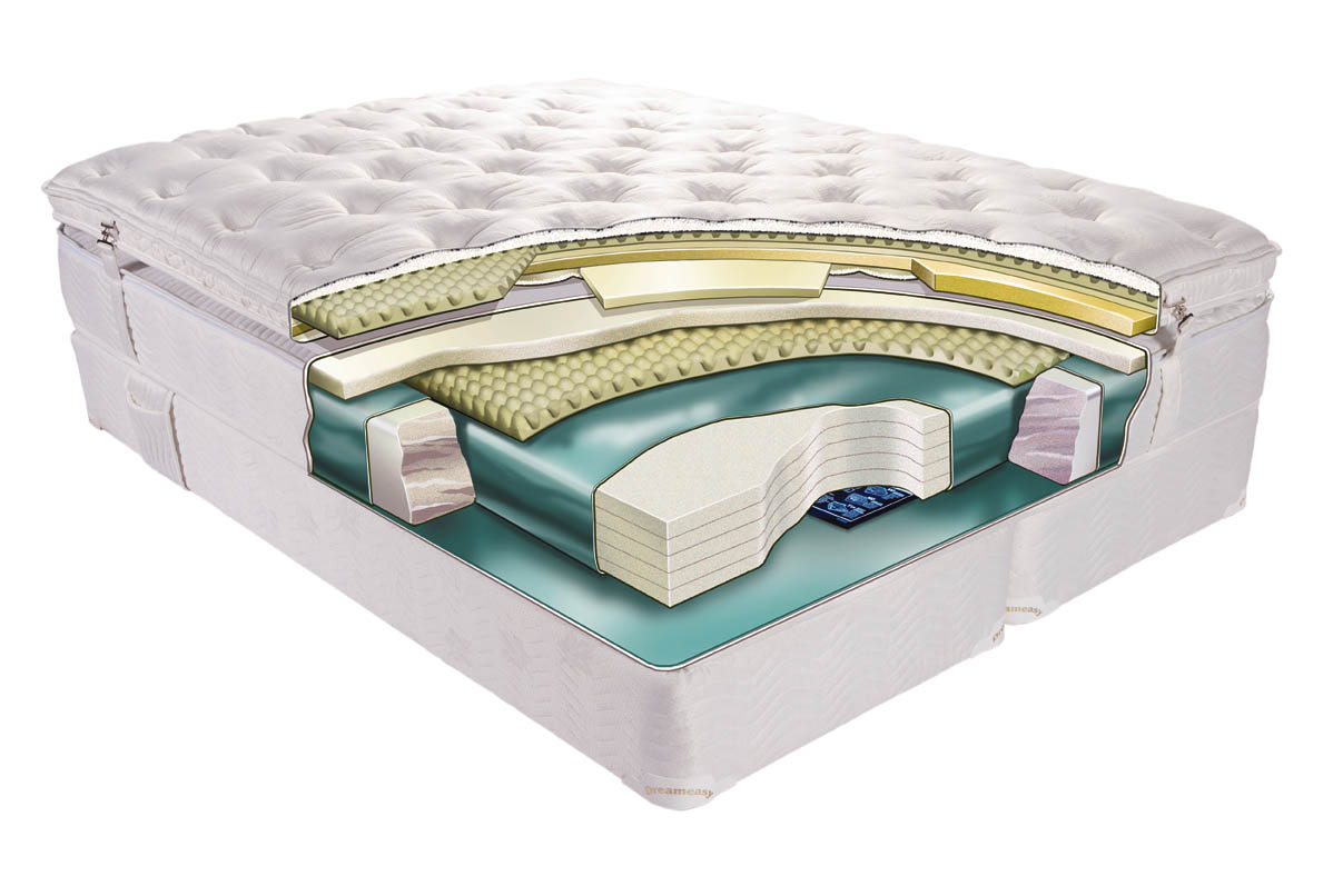 ساختار داخلی تشک های مموری
